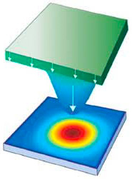 Liquid cooling solution